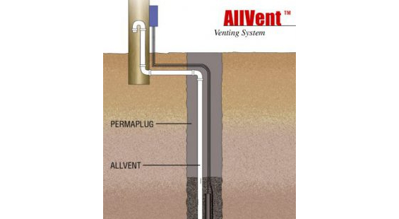 All Vent Pipe